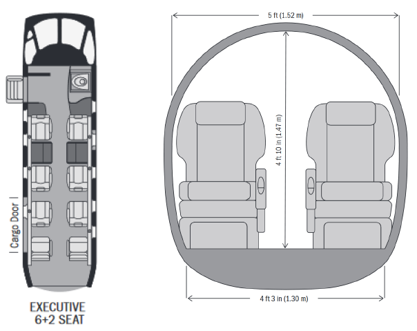 - Cabin Diagram